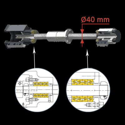Ø40mm Kogelomloopspindels